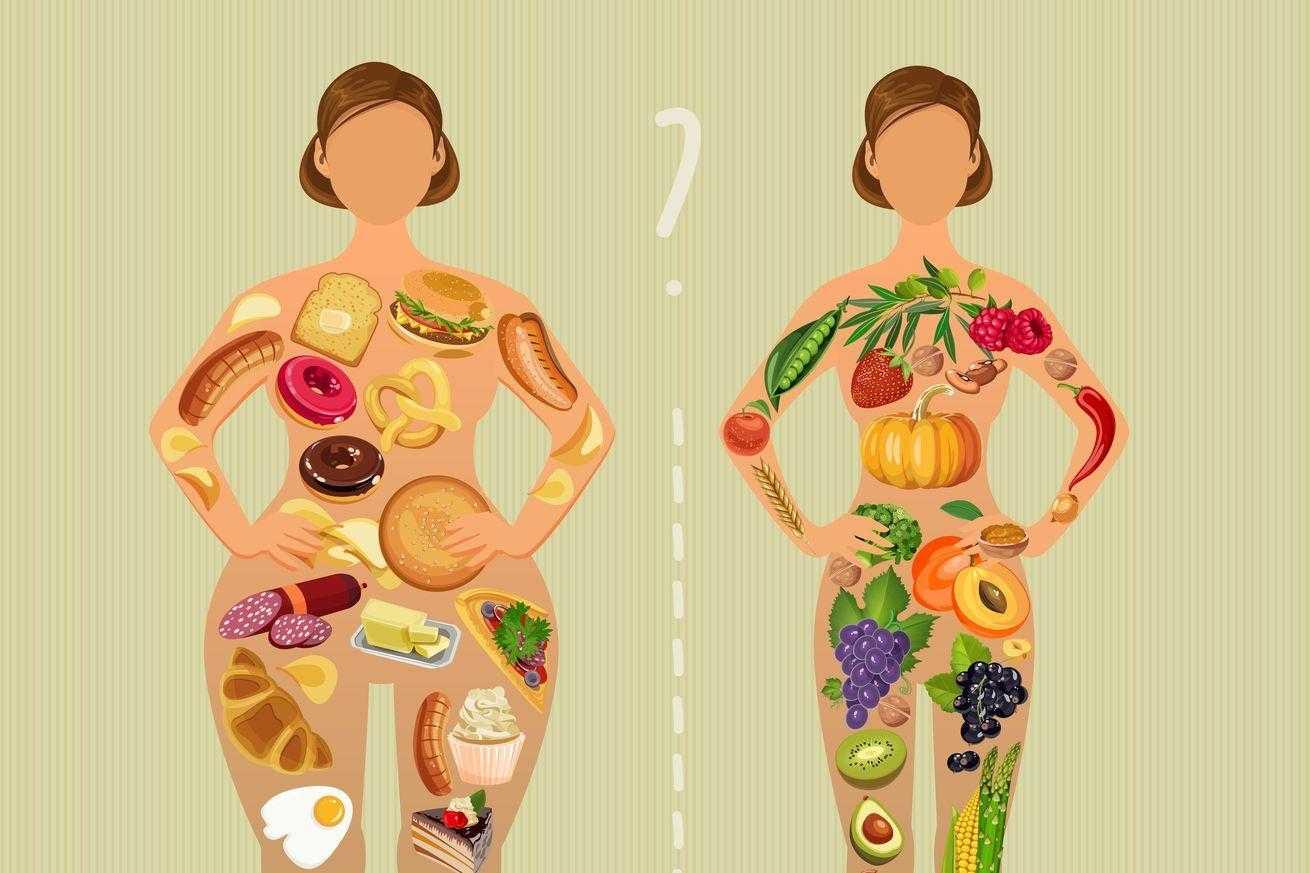 поднятие метаболизма