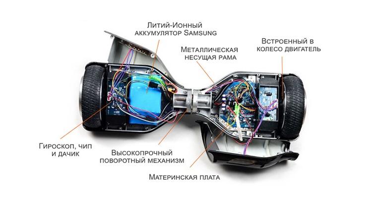 гироскутер изнутри